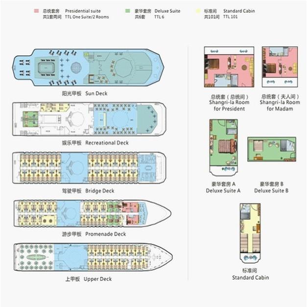 长江蓝鲸号甲板图片