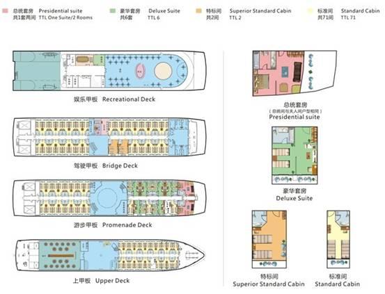 維多利亞3號甲板圖片